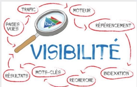 Comment augmenter votre visibilité sur internet?